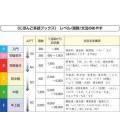 Nihongo Tadoku Books Band 5 - Taishukan Japanese Graded Readers 5 (kostenloser Audio-Download)
