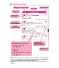 Practical Kanji - Intermediate Level - 700 Kanji Vol.2 (Audios MP3 descargables)