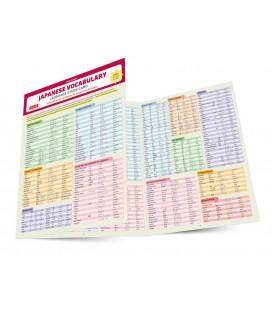 Japanese Vocabulary Language Study Card (inkl. Audio-Dateien zum Download)